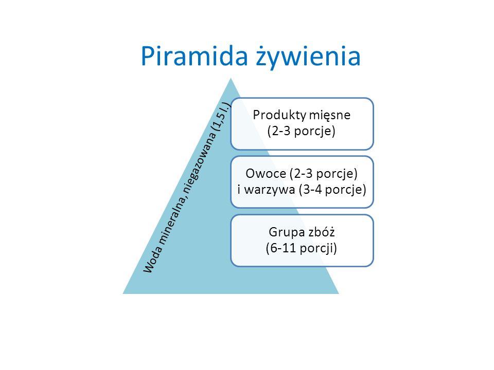 Piramida żywienia Produkty mięsne (2-3 porcje)
