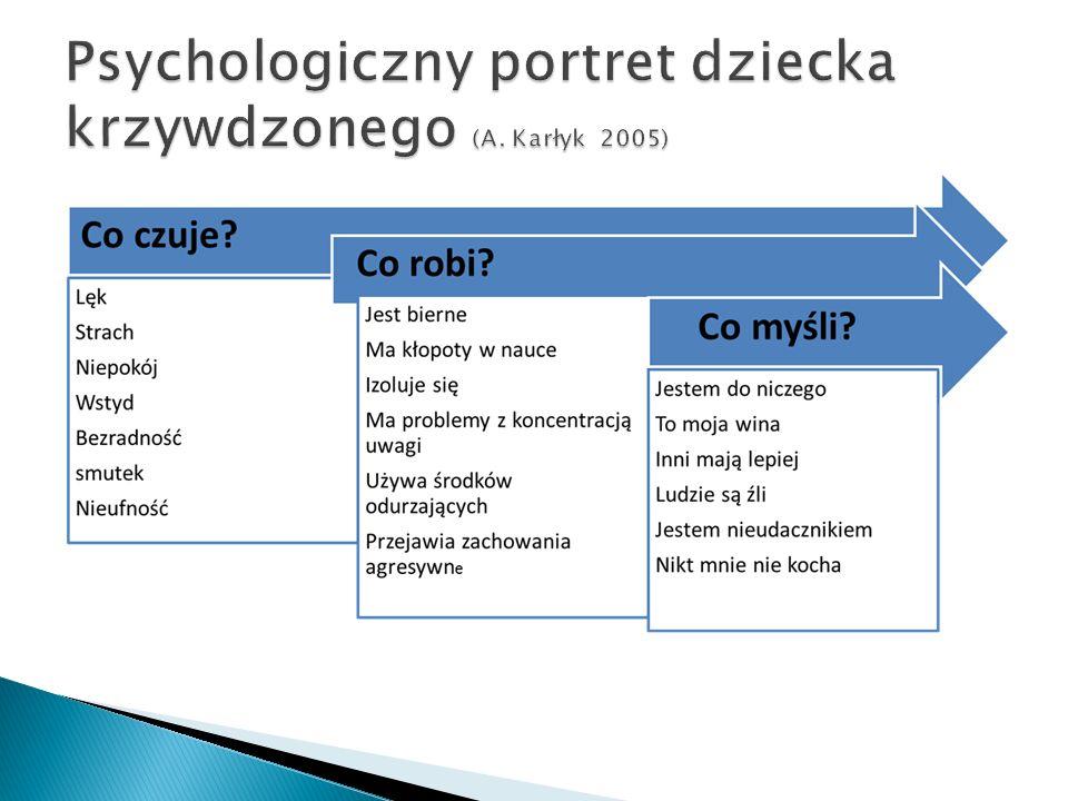 Psychologiczny portret dziecka krzywdzonego (A. Karłyk 2005)