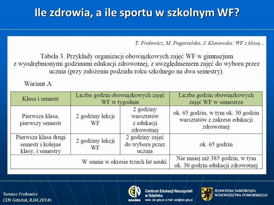Ile zdrowia, a ile sportu w szkolnym WF