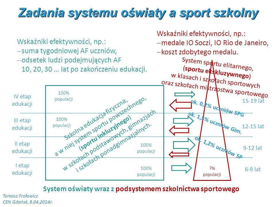 Zadania systemu oświaty a sport szkolny