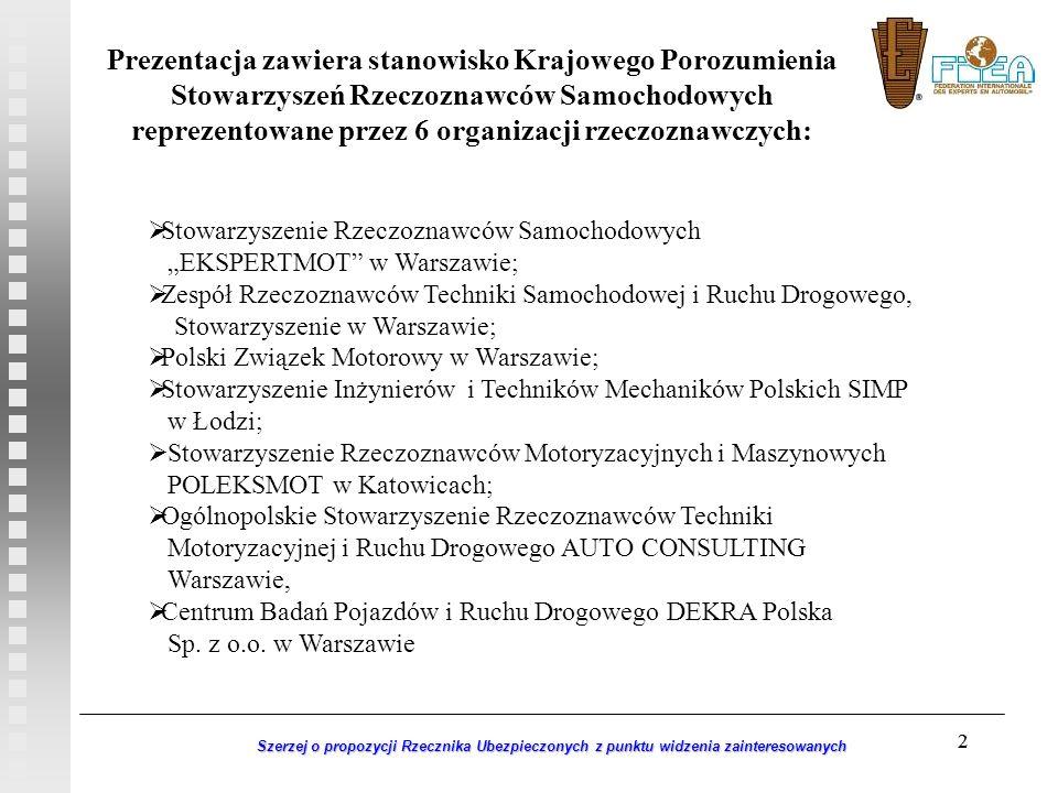 Prezentacja zawiera stanowisko Krajowego Porozumienia Stowarzyszeń Rzeczoznawców Samochodowych reprezentowane przez 6 organizacji rzeczoznawczych: