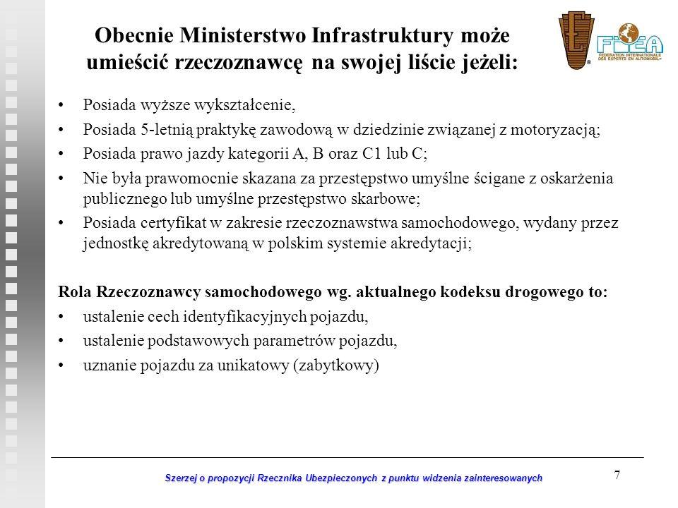 Obecnie Ministerstwo Infrastruktury może umieścić rzeczoznawcę na swojej liście jeżeli: