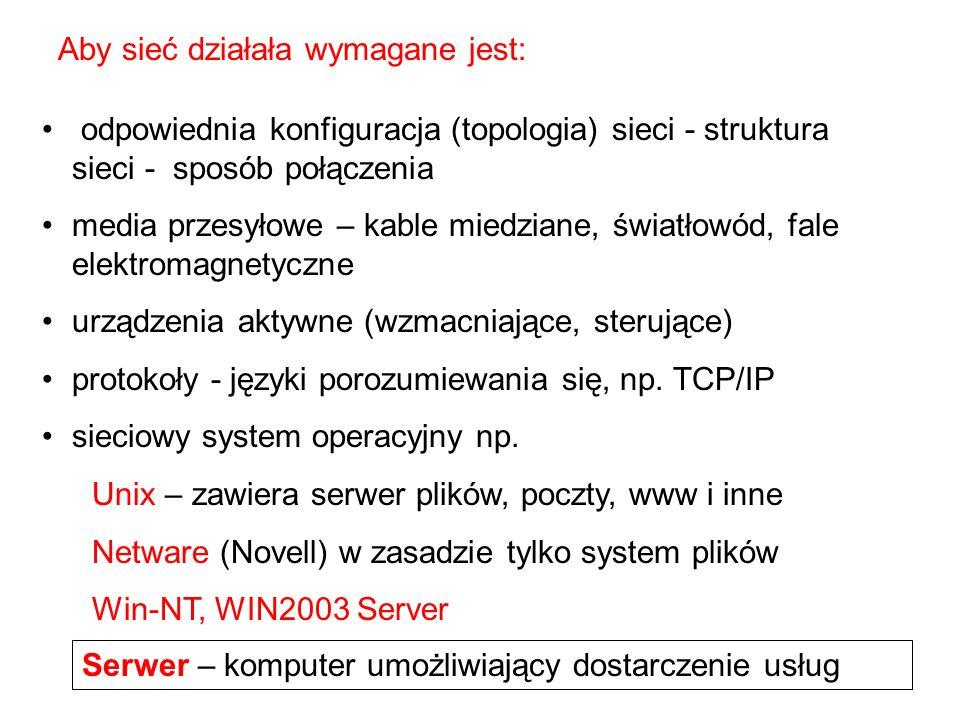 Aby sieć działała wymagane jest:
