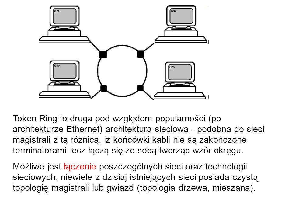 Token Ring to druga pod względem popularności (po architekturze Ethernet) architektura sieciowa - podobna do sieci magistrali z tą różnicą, iż końcówki kabli nie są zakończone terminatorami lecz łączą się ze sobą tworząc wzór okręgu.