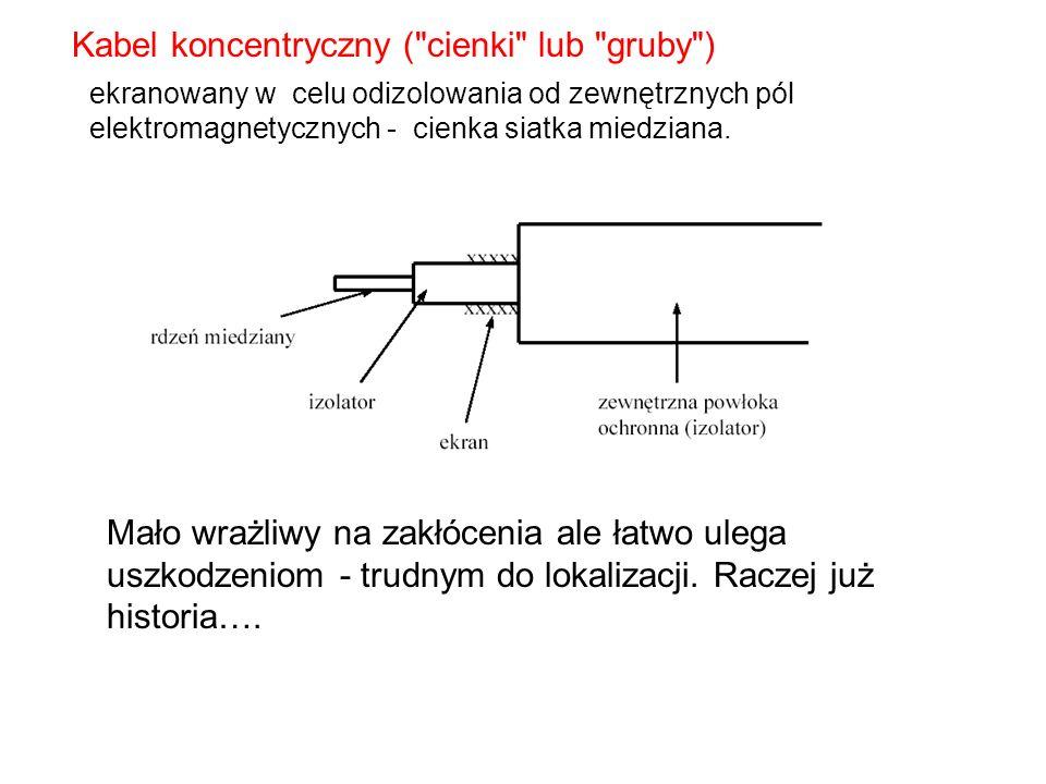 Kabel koncentryczny ( cienki lub gruby )