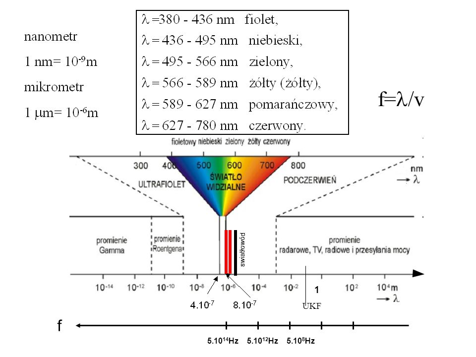 f=/v 1 UKF f 5.1014Hz 5.1012Hz 5.108Hz