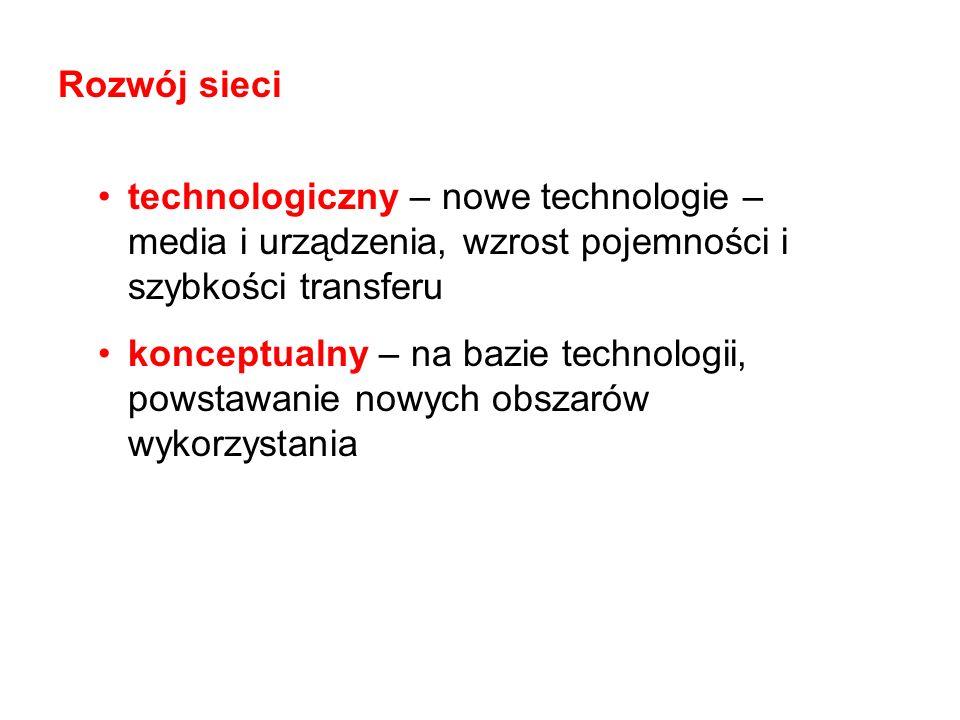 Rozwój sieci technologiczny – nowe technologie – media i urządzenia, wzrost pojemności i szybkości transferu.