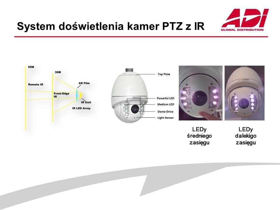 System doświetlenia kamer PTZ z IR