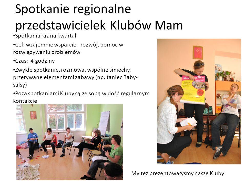 Spotkanie regionalne przedstawicielek Klubów Mam