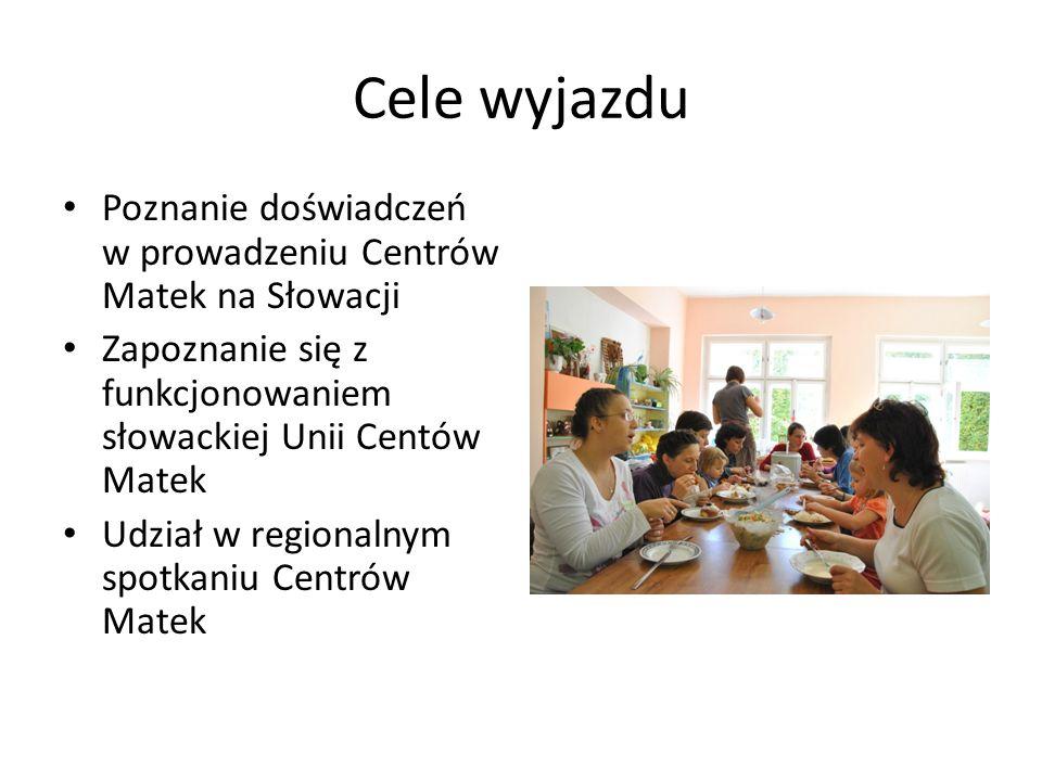 Cele wyjazdu Poznanie doświadczeń w prowadzeniu Centrów Matek na Słowacji. Zapoznanie się z funkcjonowaniem słowackiej Unii Centów Matek.