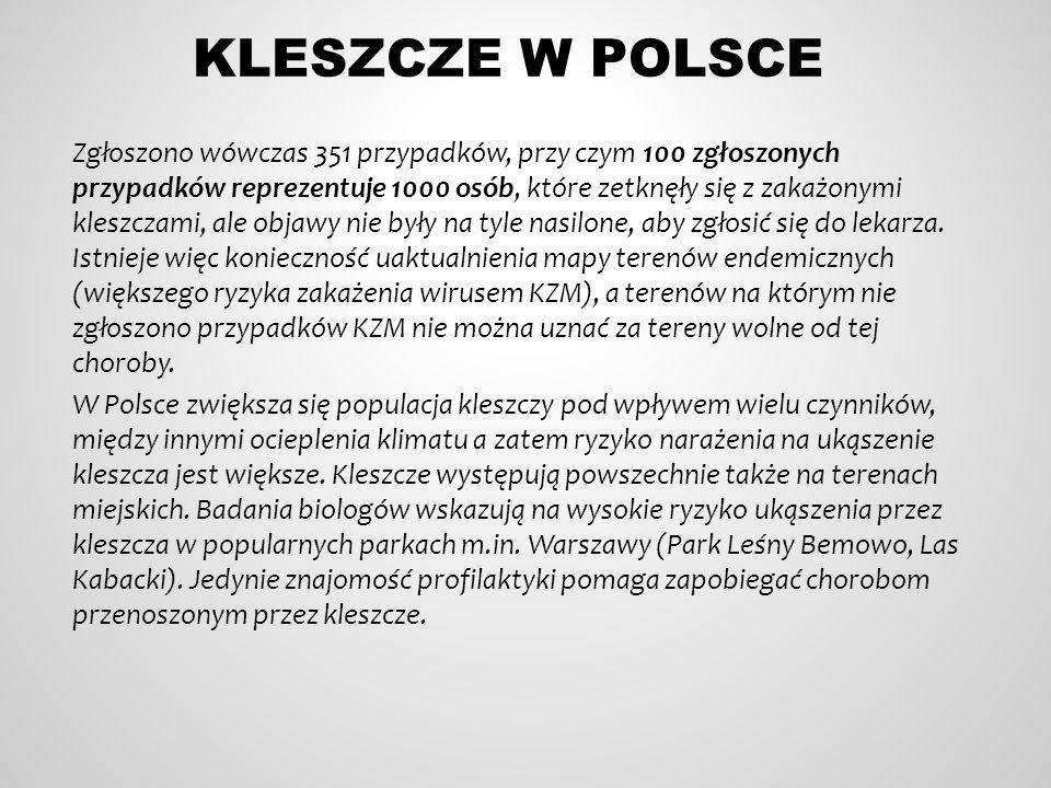 Kleszcze w Polsce