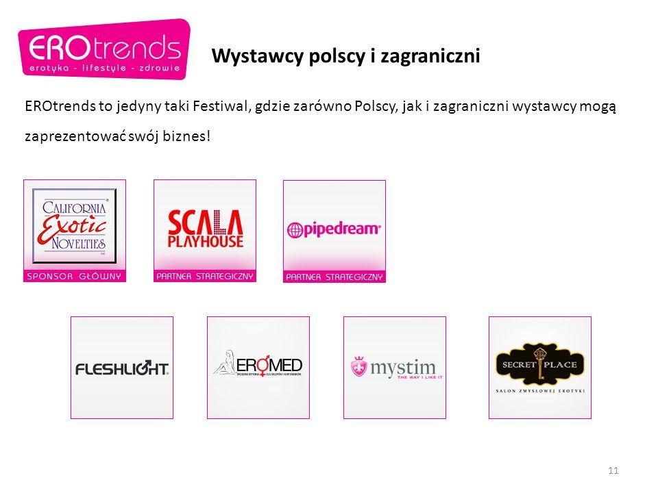 Wystawcy polscy i zagraniczni