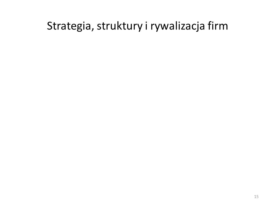Strategia, struktury i rywalizacja firm