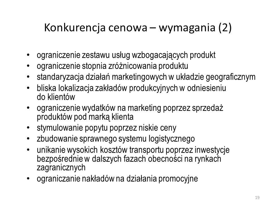 Konkurencja cenowa – wymagania (2)