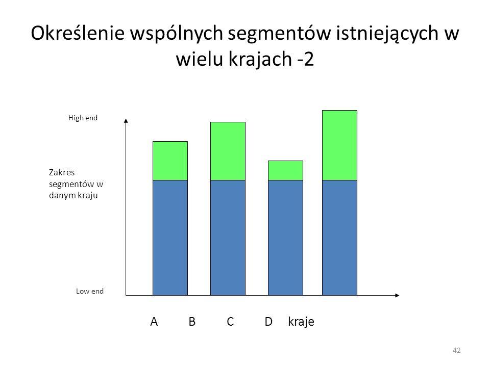Określenie wspólnych segmentów istniejących w wielu krajach -2