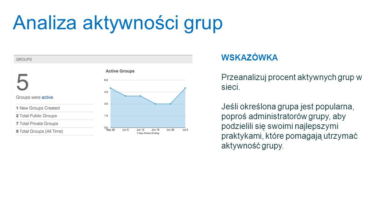 Analiza aktywności grup