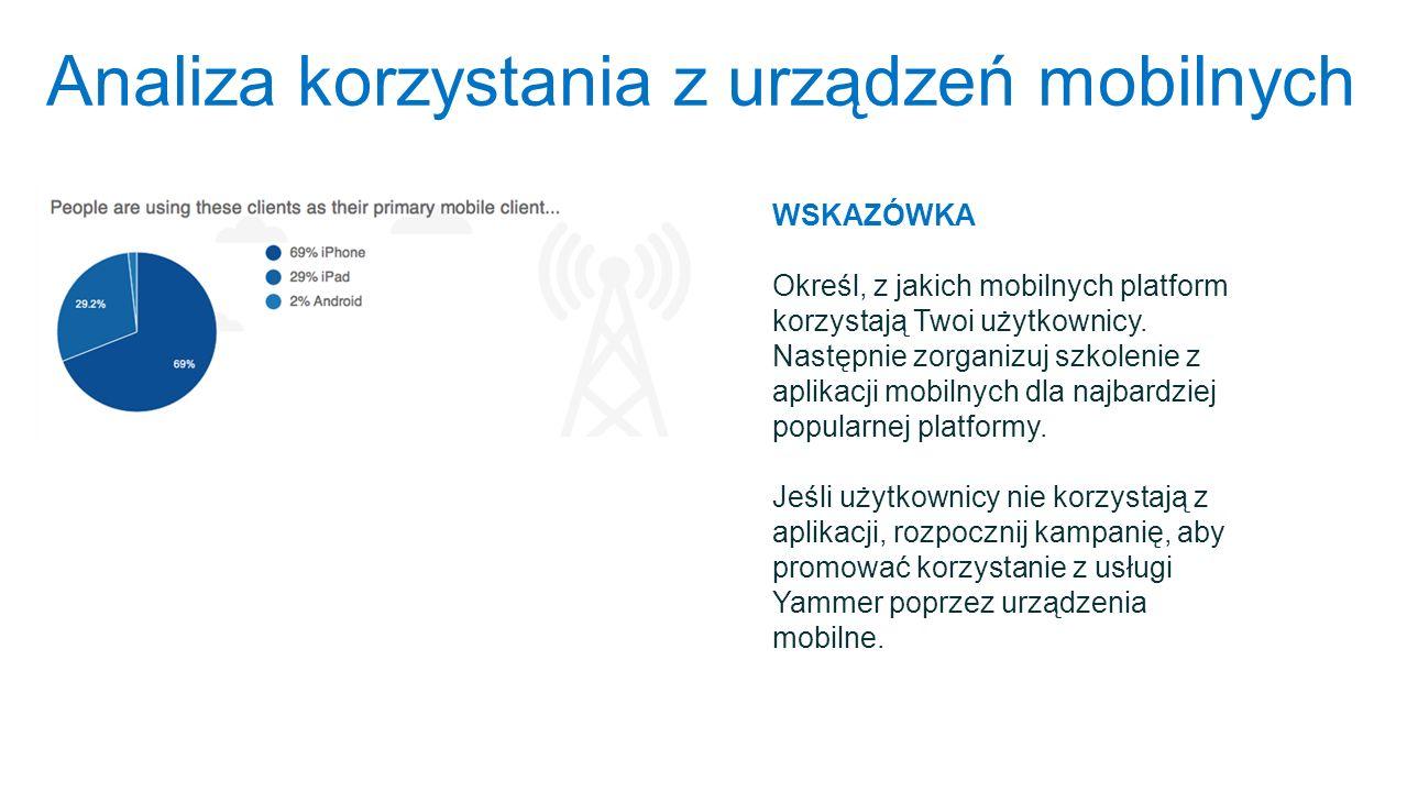 Analiza korzystania z urządzeń mobilnych