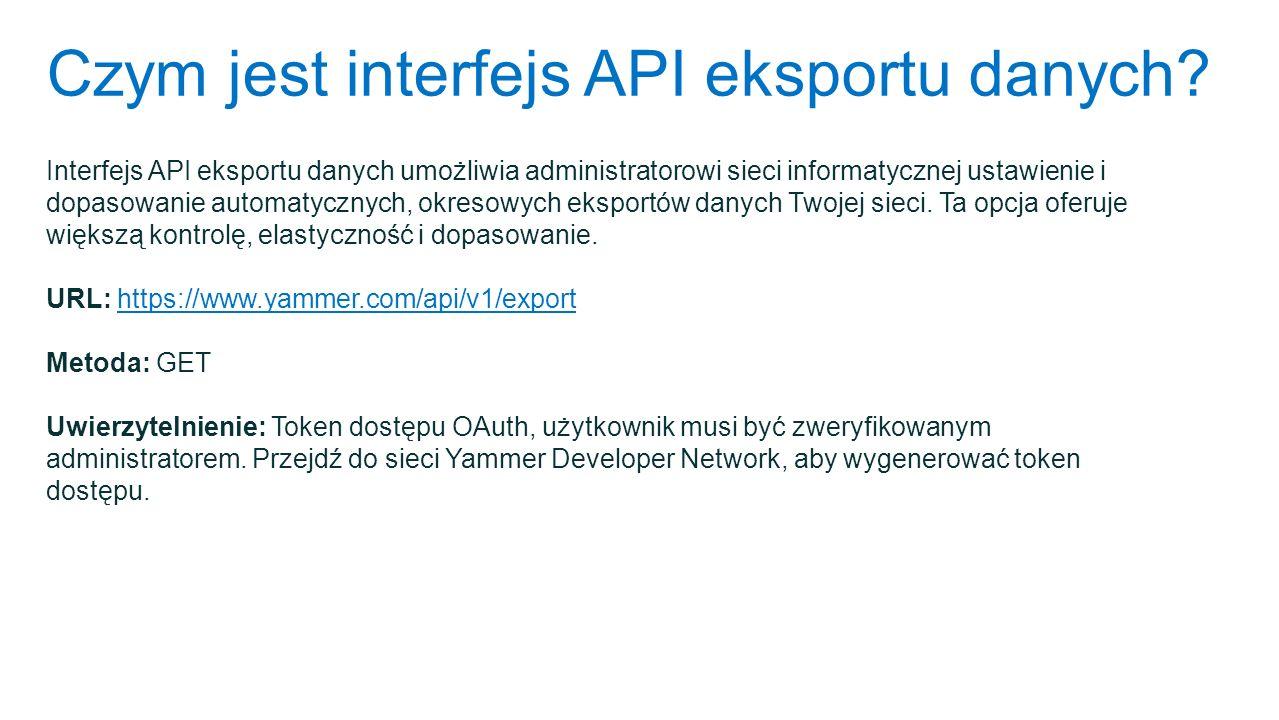 Czym jest interfejs API eksportu danych