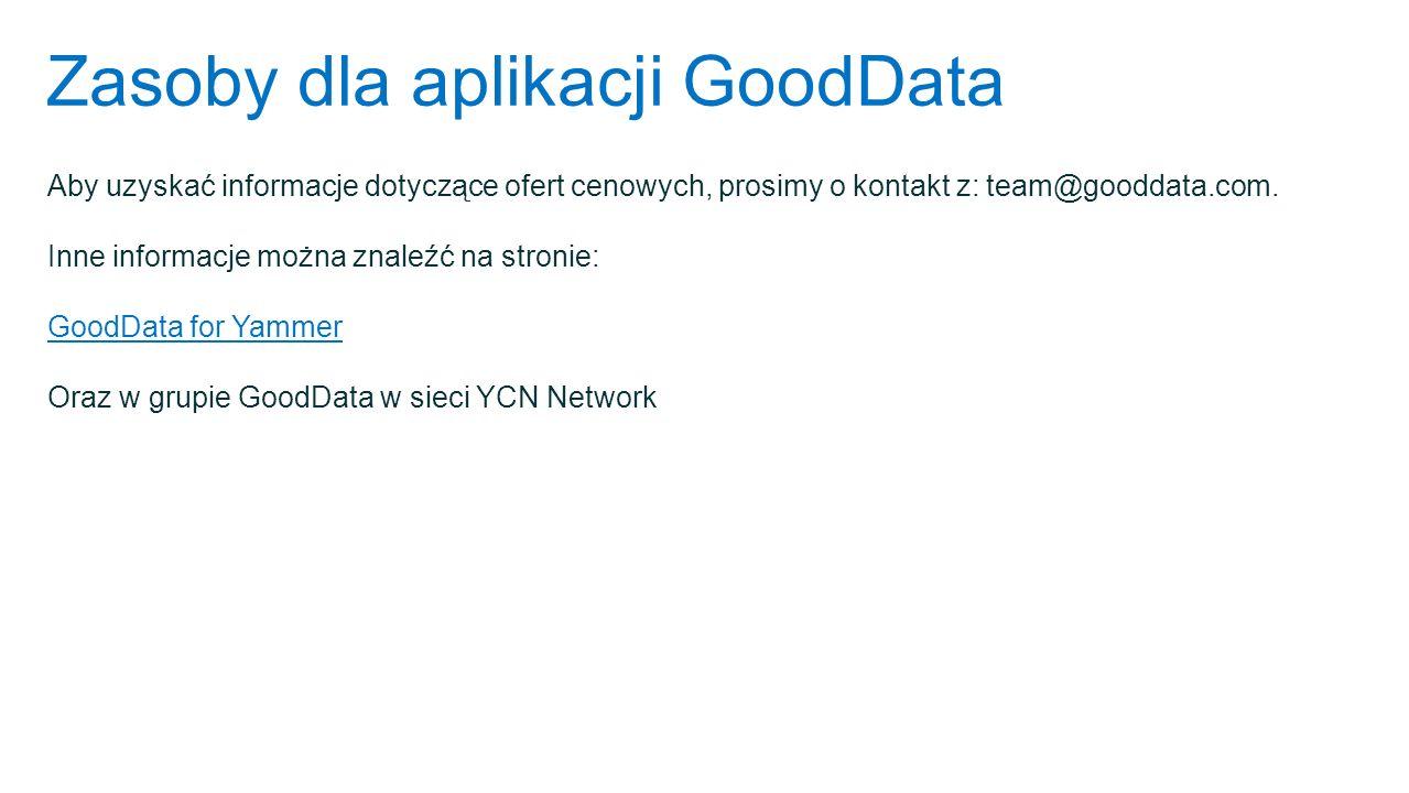Zasoby dla aplikacji GoodData