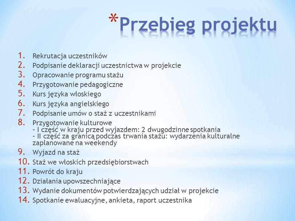 Przebieg projektu Rekrutacja uczestników
