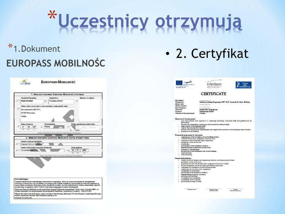 Uczestnicy otrzymują 1.Dokument EUROPASS MOBILNOŚC 2. Certyfikat