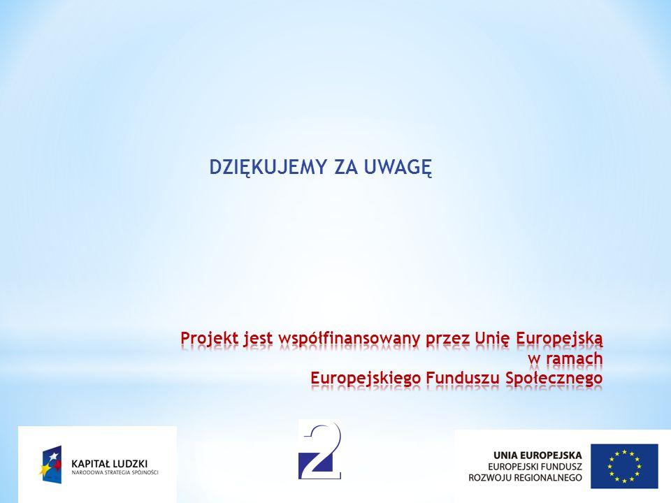 DZIĘKUJEMY ZA UWAGĘ Projekt jest współfinansowany przez Unię Europejską w ramach Europejskiego Funduszu Społecznego.