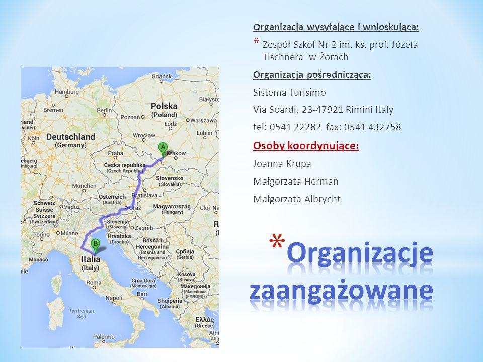Organizacje zaangażowane