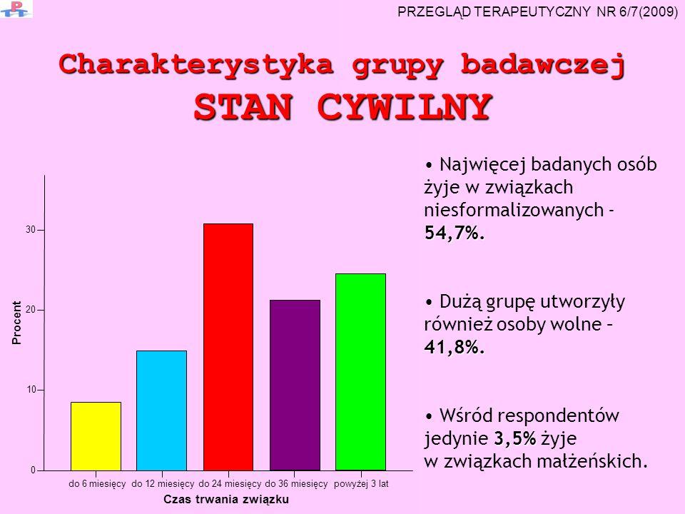 Charakterystyka grupy badawczej STAN CYWILNY