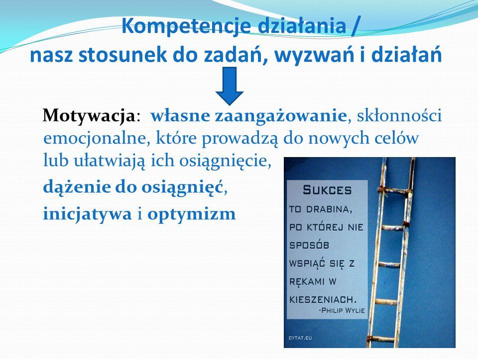 Kompetencje działania / nasz stosunek do zadań, wyzwań i działań