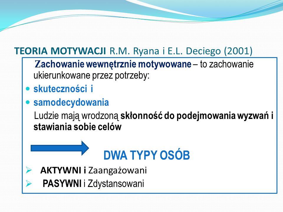 TEORIA MOTYWACJI R.M. Ryana i E.L. Deciego (2001)