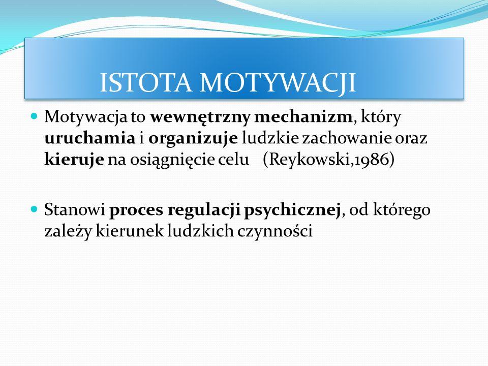 ISTOTA MOTYWACJI
