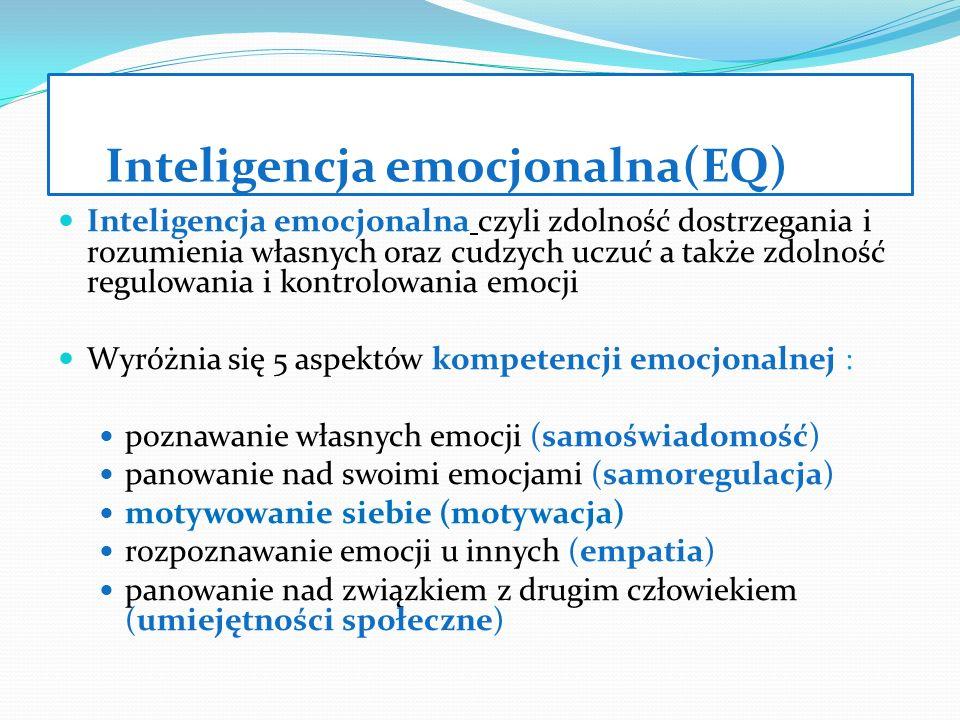 Inteligencja emocjonalna(EQ)
