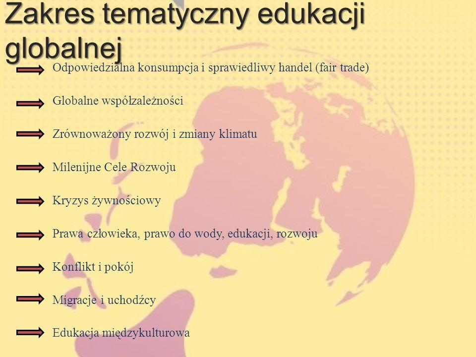 Zakres tematyczny edukacji globalnej