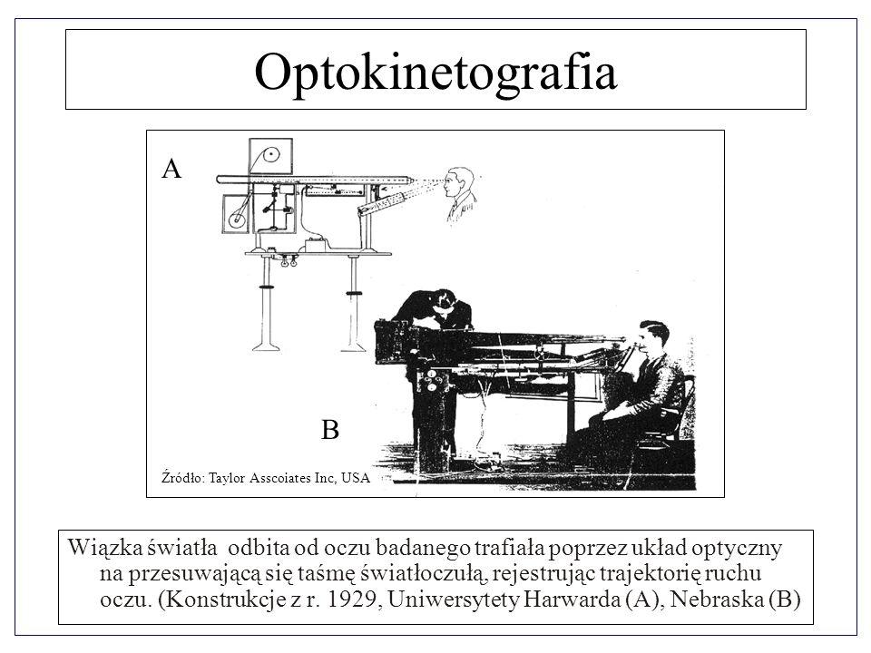 Optokinetografia A. B. Źródło: Taylor Asscoiates Inc, USA.