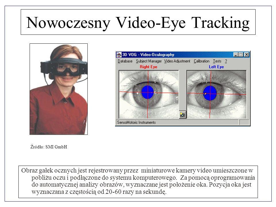 Nowoczesny Video-Eye Tracking
