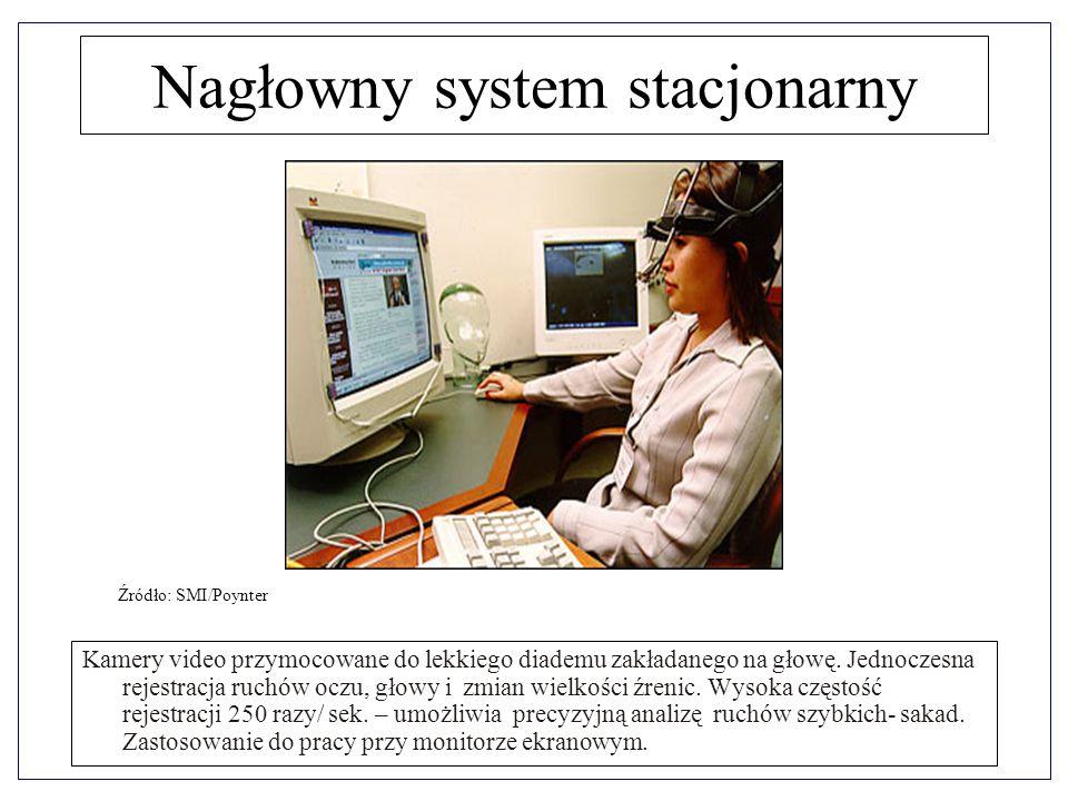 Nagłowny system stacjonarny