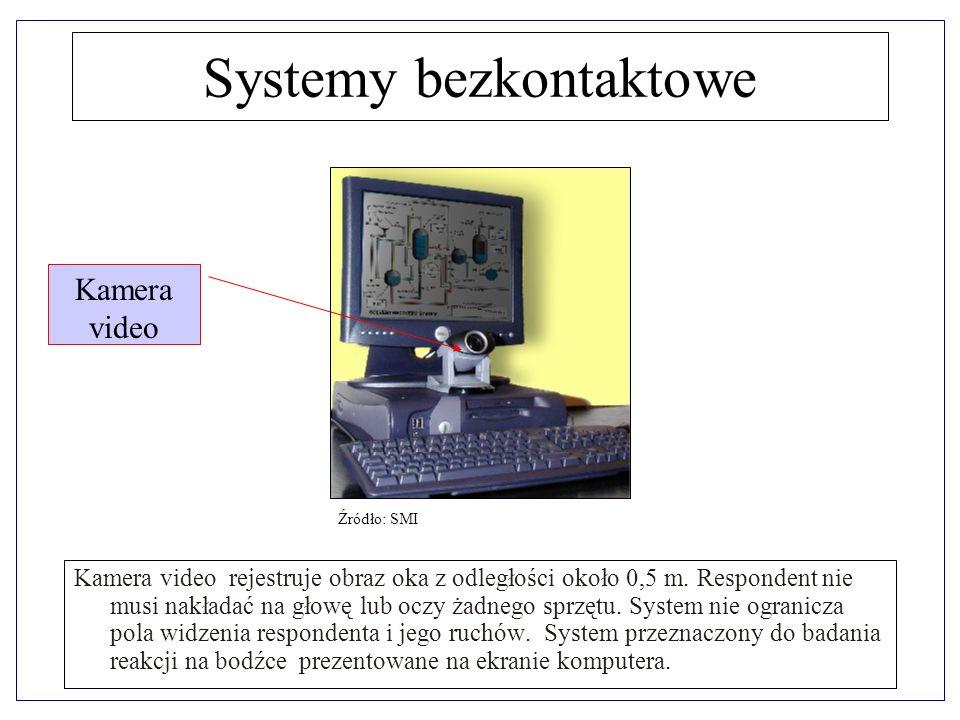Systemy bezkontaktowe