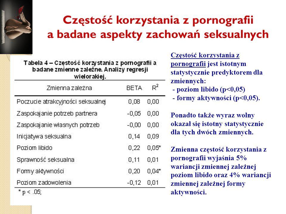 Częstość korzystania z pornografii a badane aspekty zachowań seksualnych