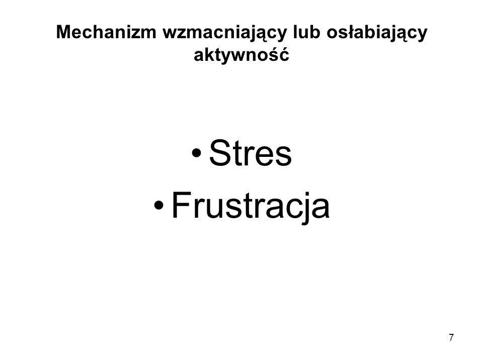 Mechanizm wzmacniający lub osłabiający aktywność