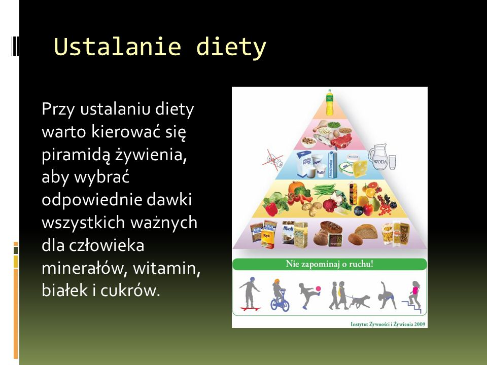 Ustalanie diety