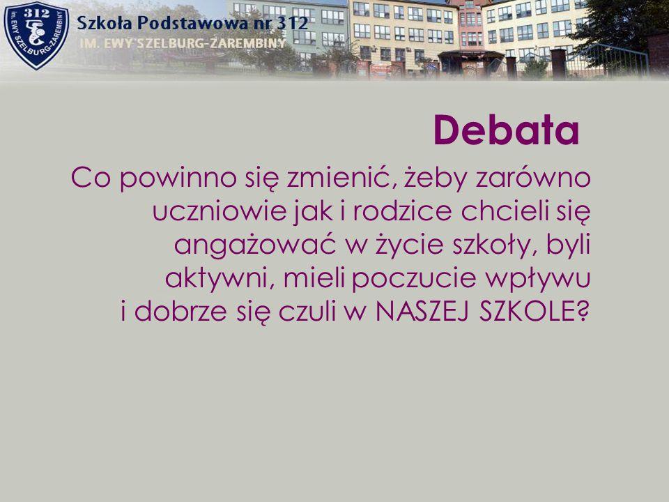 Debata Co powinno się zmienić, żeby zarówno uczniowie jak i rodzice chcieli się angażować w życie szkoły, byli.