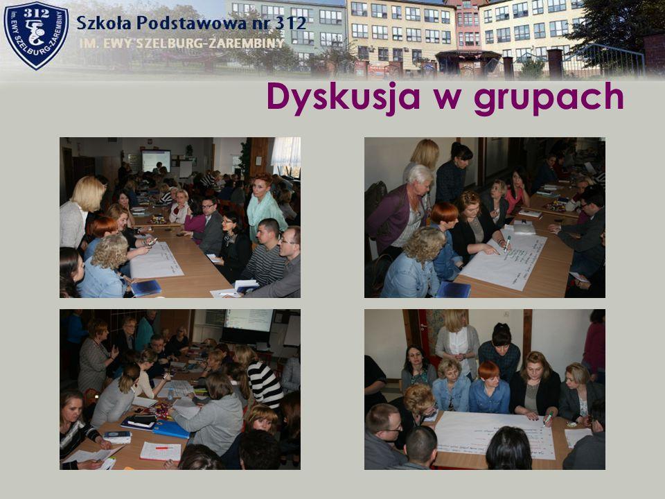 Dyskusja w grupach