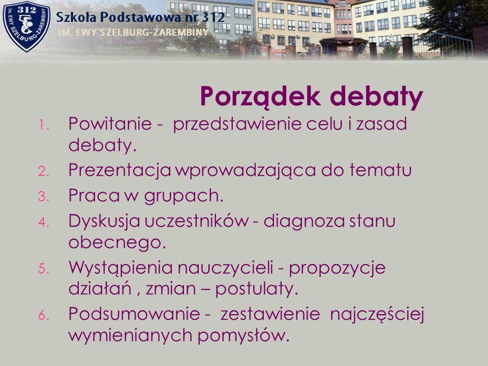 Porządek debaty Powitanie - przedstawienie celu i zasad debaty.