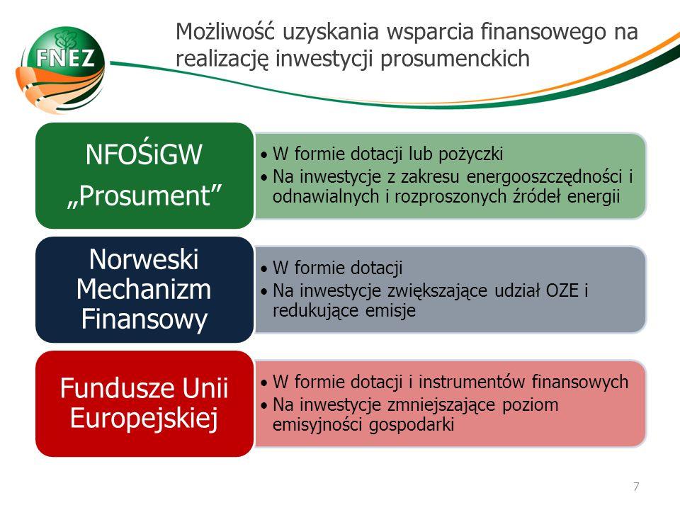 Norweski Mechanizm Finansowy