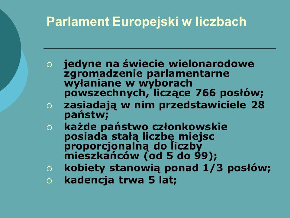 Parlament Europejski w liczbach