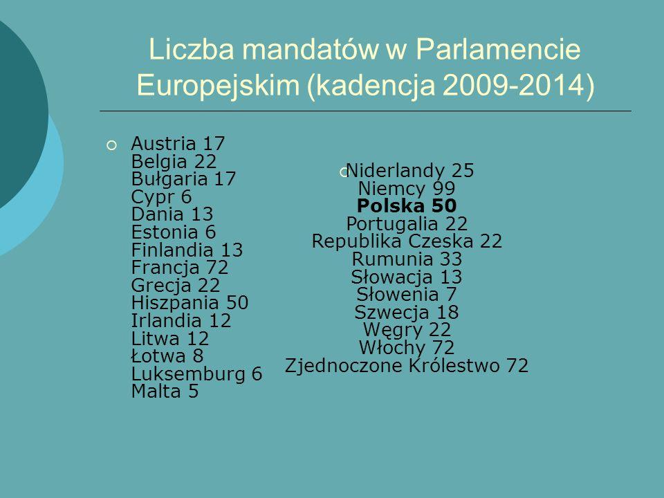 Liczba mandatów w Parlamencie Europejskim (kadencja 2009-2014)