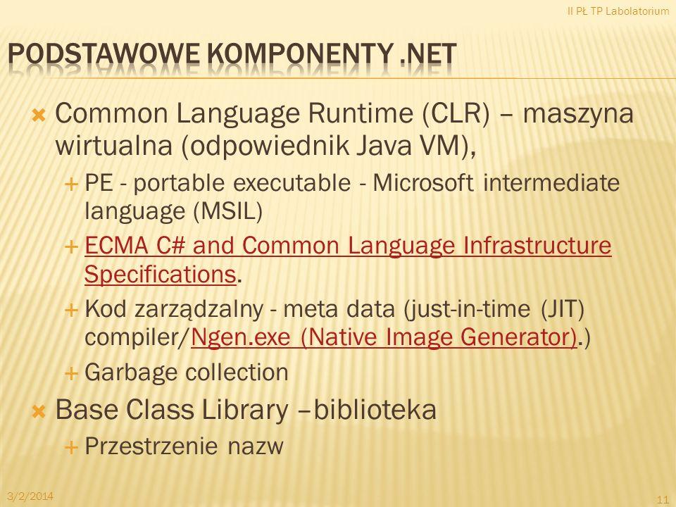 Podstawowe komponenty .NET