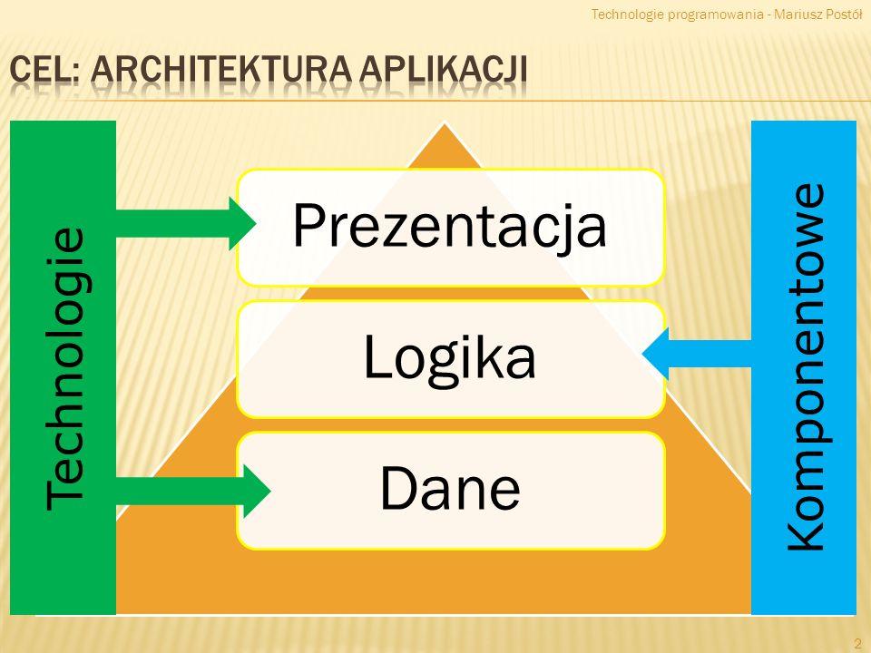 CEL: Architektura aplikacji