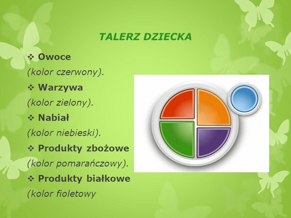 TALERZ DZIECKA Owoce (kolor czerwony). Warzywa (kolor zielony). Nabiał