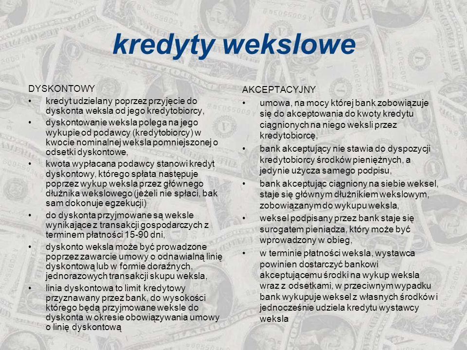 kredyty wekslowe DYSKONTOWY